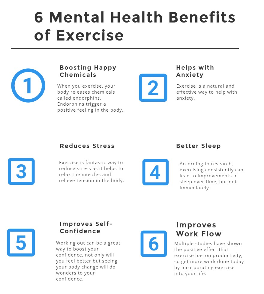 The benefits of exercise on mental health - Highview ...